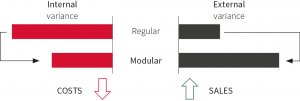 modular toolkit