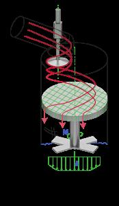 Measurement: Swirl Honeycomb