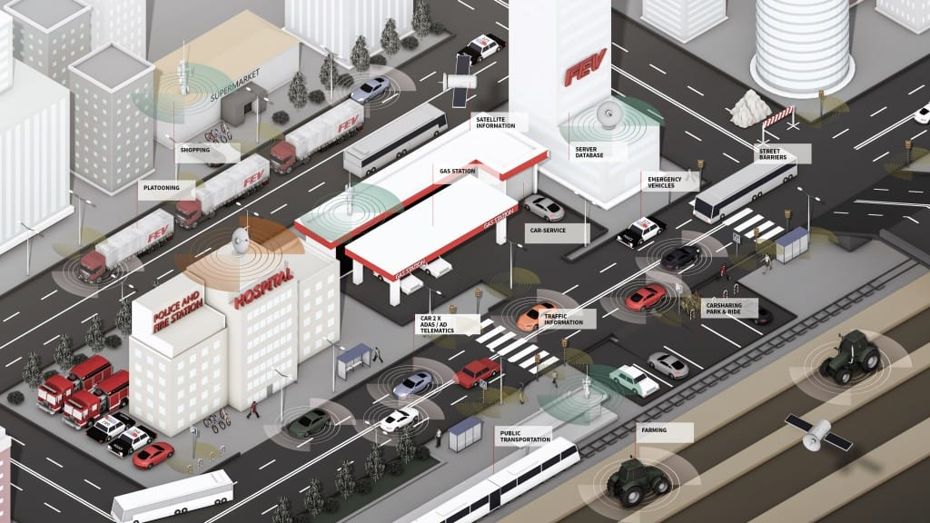 Innenstadt - vernetztes Fahrzeug