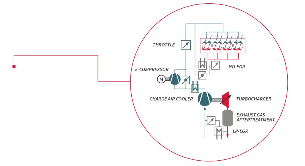 Graphics - diesel hybrid engine