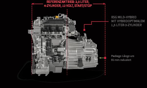 Ottomotor - Otto-Hybridmotor