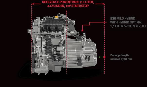 Gasoline engine - SI hybrid engines