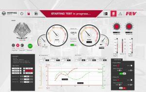 Testing - MORPHEE und V-CAP