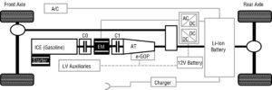 Drawing - Hybrid vehicle benchmarking
