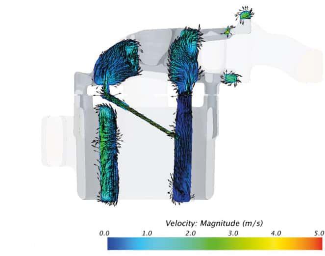 CFD-Ergebnisse der Flussrate des Kühlmittelfluss durch die Bohrungen