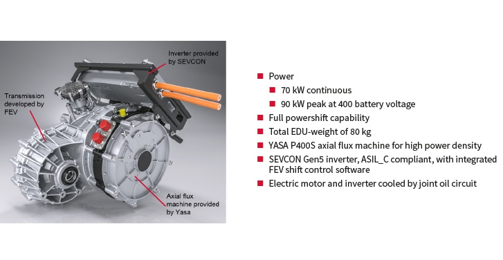 Battery Electric Vehicle Transmission - FEV Corporate Magazine